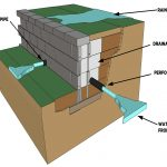 Tips for the Best Retaining Wall
